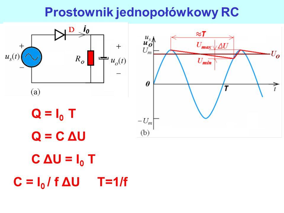 Prostownik jednopołówkowy obciążenie R podczas dodatniej półfali dioda przewodzi, podczas ujemnej półfali dioda jest blokowana, kształt prądu diody po