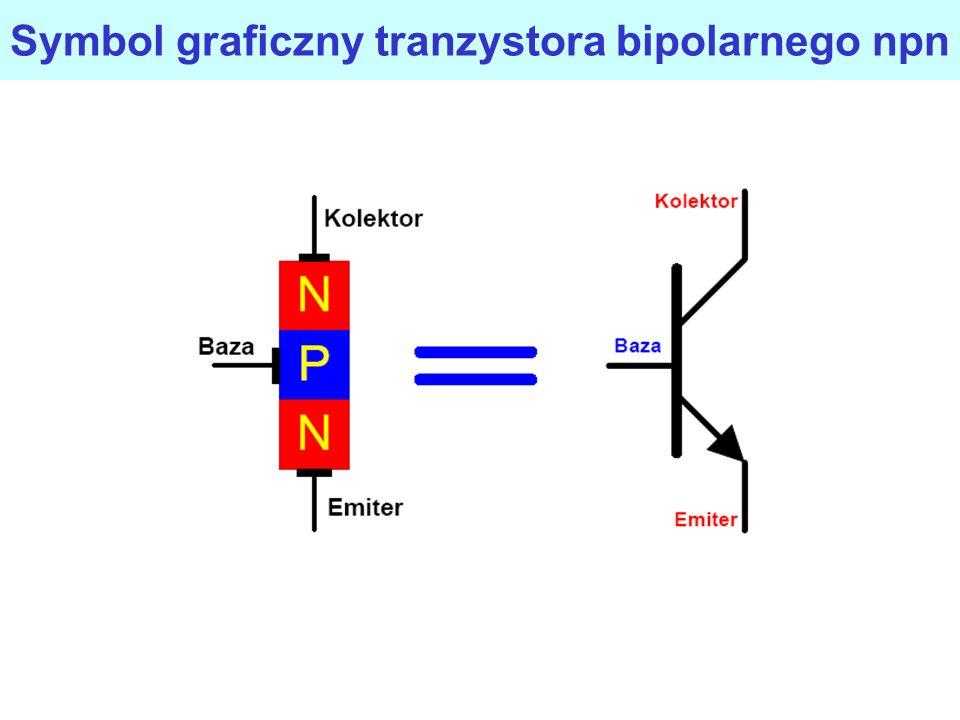 Tranzystory (ang. TRANSISTOR = TRANSfer resISTORs) Tranzystory bipolarne i unipolarne BIPOLARNE (BJT – Bipolar Junction Transistor) STEROWANE PRĄDOWO,