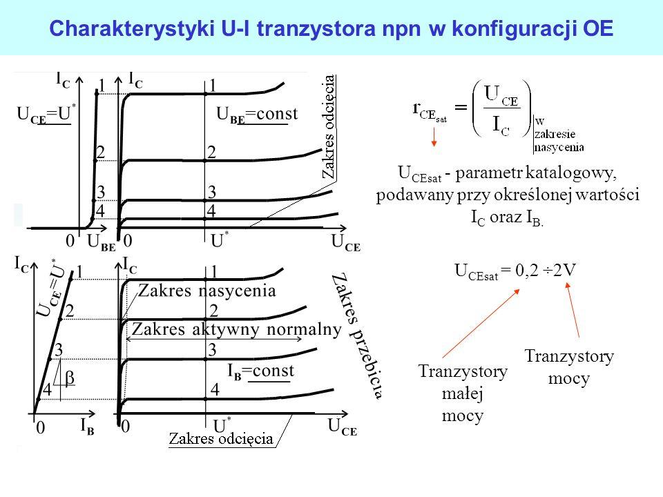 Polaryzacja normalna tranzystora i C =βi B Tranzystor pracuje jako wzmacniacz prądowy. U CB U BE U CE przewodzi zatkane Nie mylić prądu kolektora I C