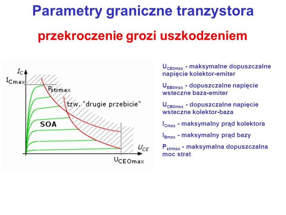 Charakterystyki U-I tranzystora npn w konfiguracji OE U CEsat - parametr katalogowy, podawany przy określonej wartości I C oraz I B. U CEsat = 0,2 ÷2V
