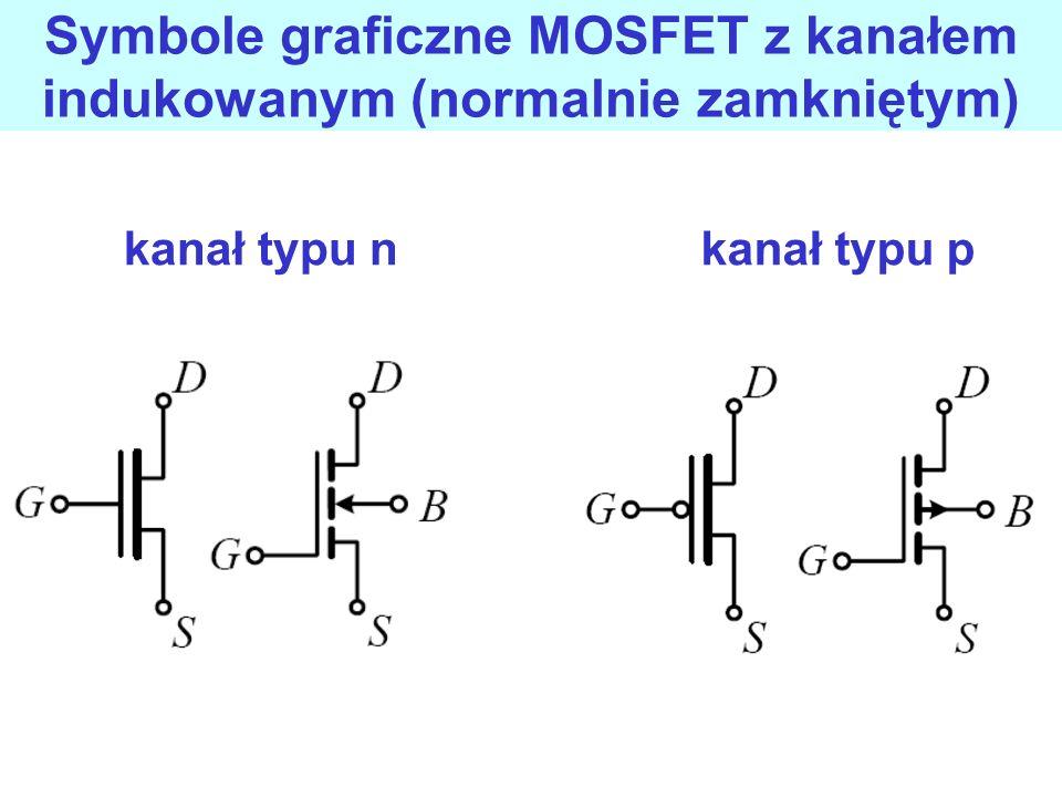 Charakterystyka przejściowa i wyjściowa U T threshold voltage – napięcie progowe, tworzenia