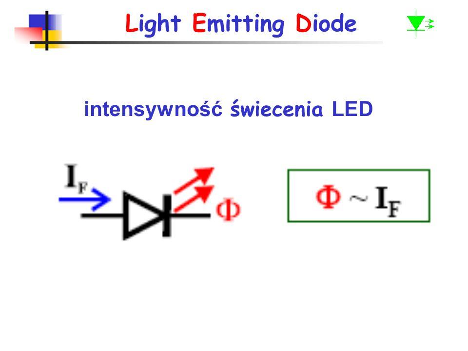 Light Emitting Diode a) b) Diody elektrolumiscencyjne