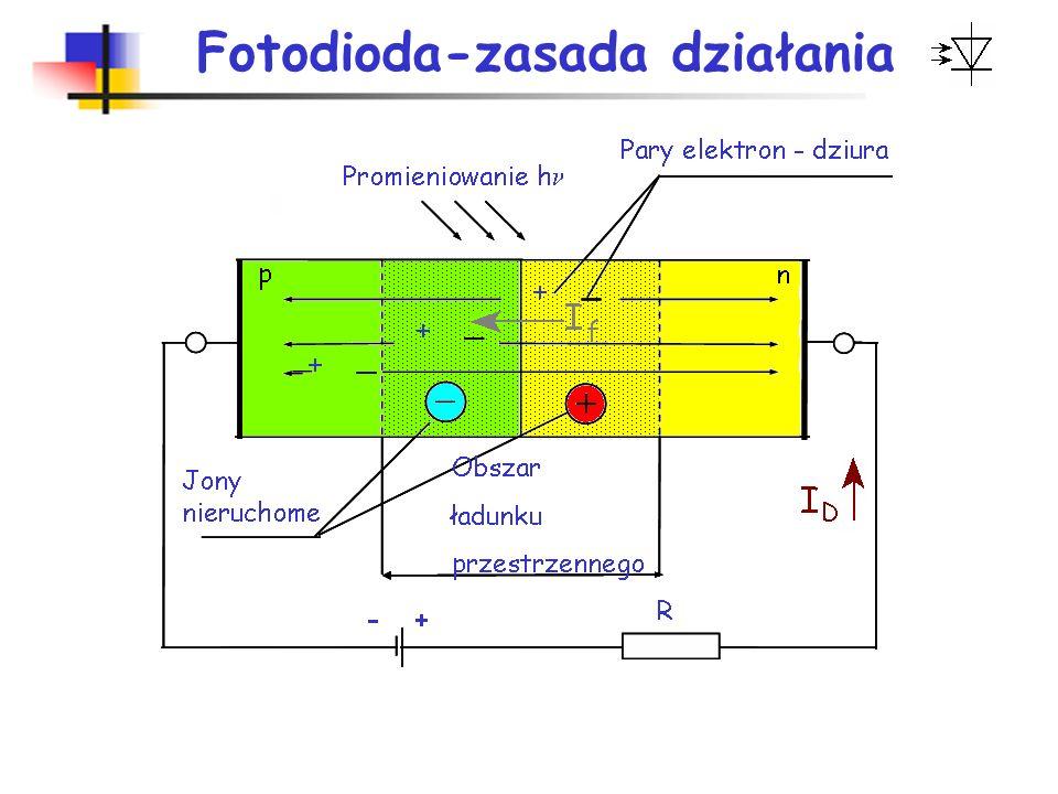 Fotodioda Fotodioda jest zbudowana podobnie jak zwykła dioda krzemowa. Różnica jest w obudowie, gdyż znajduje się tam soczewka płaska lub wypukła, umo