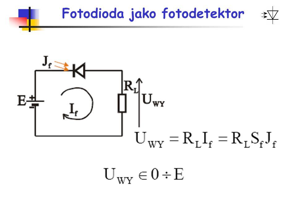Fotoogniwo Fotoogniwo, bateria słoneczna, 1m 2 ~ 300W, η=20%