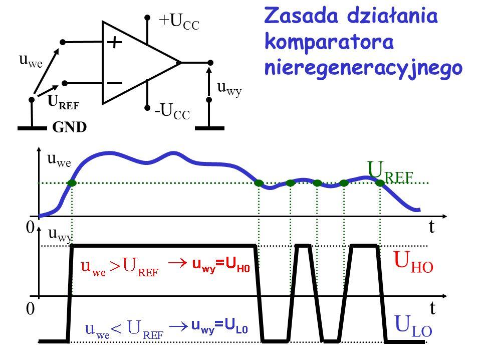 Komparatory napięcia Komparatory służą do porównywania dwóch sygnałów analogowych (stałych lub zmiennych) doprowadzonych do ich wejść oraz do zaznaczenia poprzez zmianę napięcia wyjściowego chwili zrównania sygnałów wejściowych.