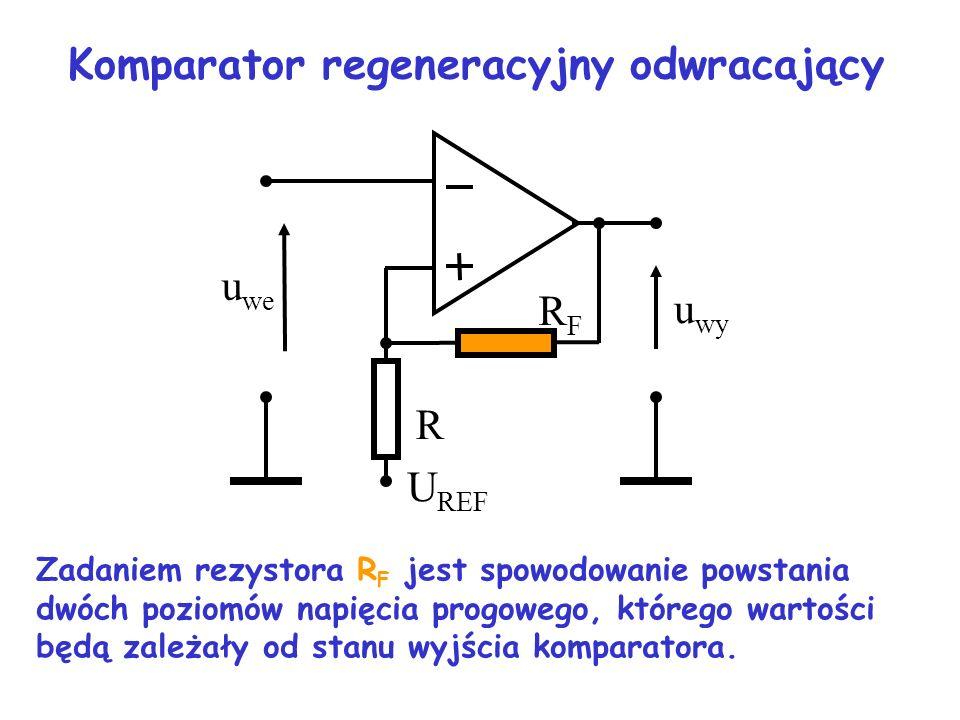+U CC -U CC u we U REF u wy GND u wy t U HO U LO u we t U REF 0 0 Zasada działania komparatora nieregeneracyjnego