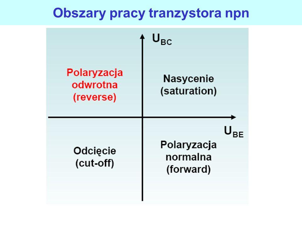 Rozróżnia się cztery stany pracy tranzystora bipolarnego: stan zatkania (odcięcia): złącza BE i CB spolaryzowane są w kierunku zaporowym, stan nasycen