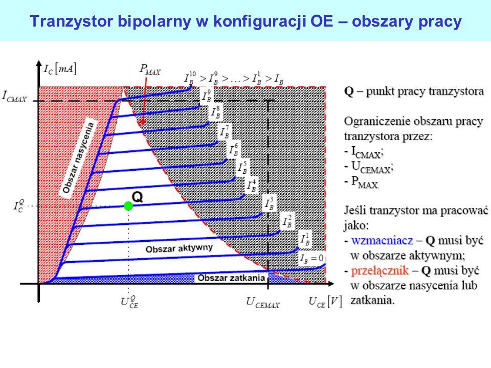 Charakterystyki wyjściowe tranzystora npn (przykłady OB i OE) OBOE