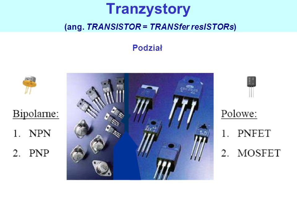 Rodzaje tranzystorów - bipolarne i unipolarne (ang. TRANSISTOR = TRANSfer resISTORs) BIPOLARNE (BJT – Bipolar Junction Transistor) STEROWANE PRĄDOWO,