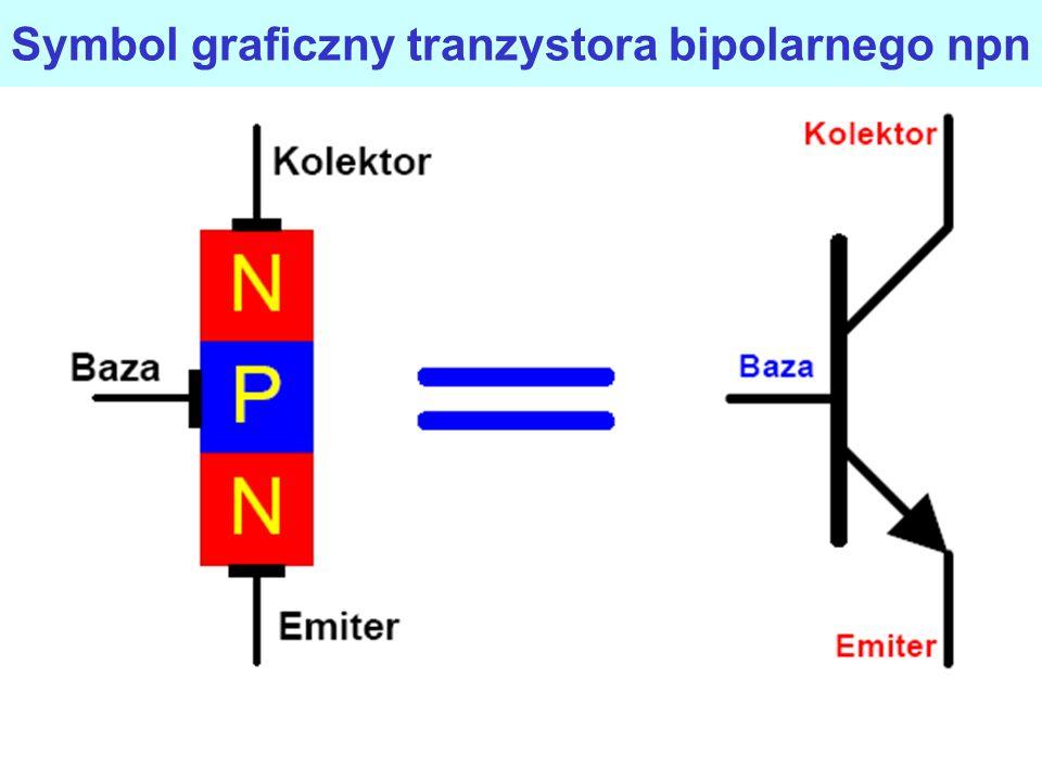 Charakterystyki tranzystora Charakterystyka wyjściowa tranzystora, która przedstawia zależność prądu kolektora I C od napięcia kolektor-emiter U CE przy doprowadzonym napięciu wejściowym baza-emiter U BE.