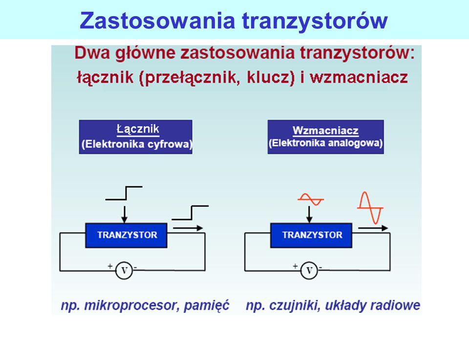 Tranzystor bipolarny w konfiguracji OE – obszary pracy