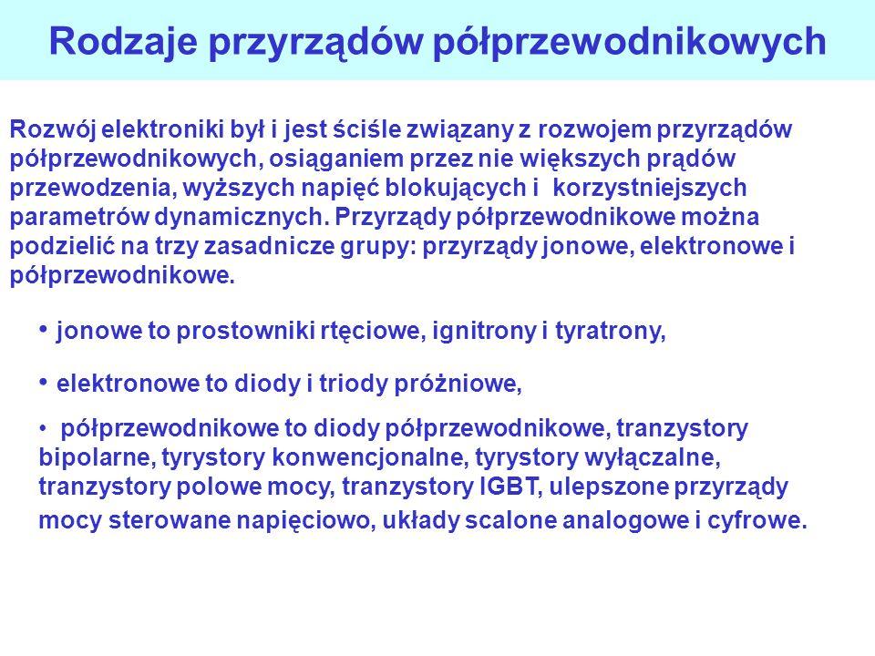 1.Złącze pn 2.Polaryzacja złącza 3.Charakterystyki prądowo-napięciowe diody 4.Parametry techniczne diod 5.Prostowniki ELEKTROTECHNIKA I ELEKTRONIKA –