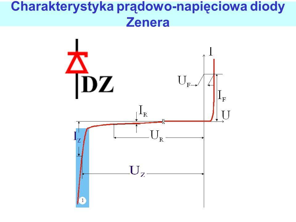 Stabilizatory parametryczne stosowane są zazwyczaj tylko przy małych mocach wyjściowych i niezbyt wygórowanych wymaganiach jakościowych. Charakteryzuj