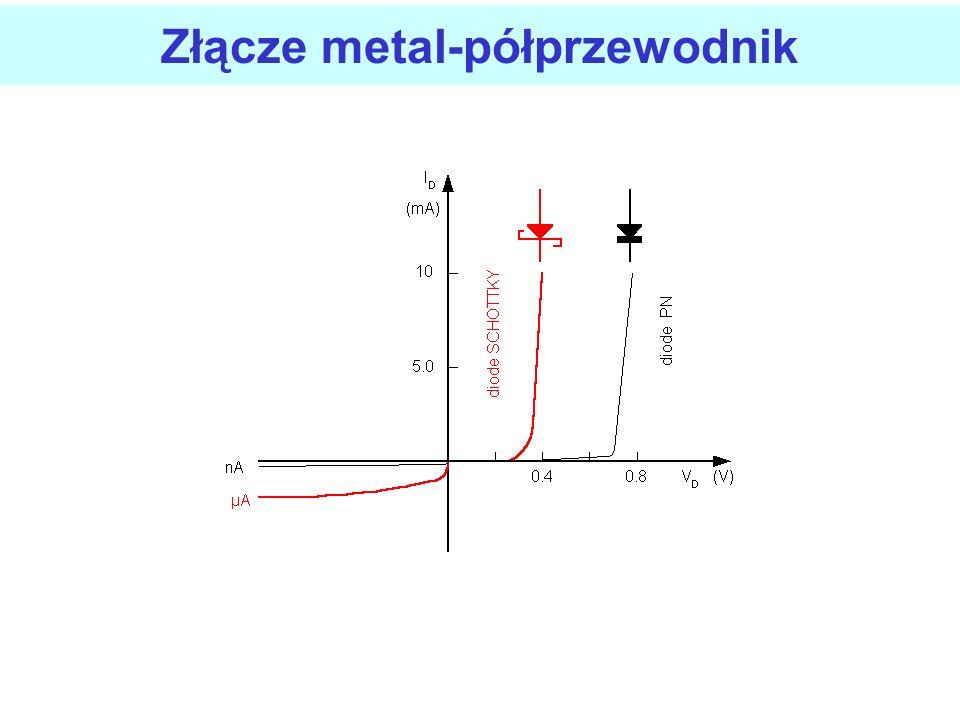 Złącze metal-półprzewodnik dioda Schottkyego Po zetknięciu metalu i półprzewodnika układ dąży do równowagi termodynamicznej poprzez przegrupowanie e-.