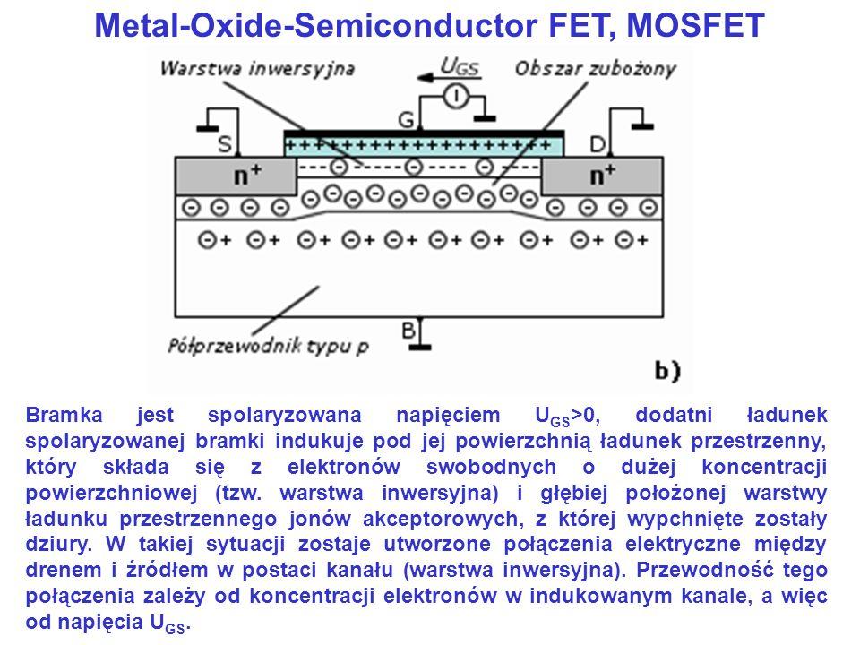 Metal-Oxide-Semiconductor FET, MOSFET Bramka jest spolaryzowana napięciem U GS >0, dodatni ładunek spolaryzowanej bramki indukuje pod jej powierzchnią