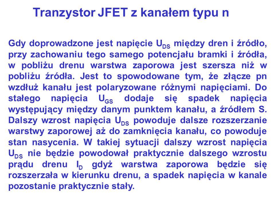 Tranzystor JFET z kanałem typu n Gdy doprowadzone jest napięcie U DS między dren i źródło, przy zachowaniu tego samego potencjału bramki i źródła, w p