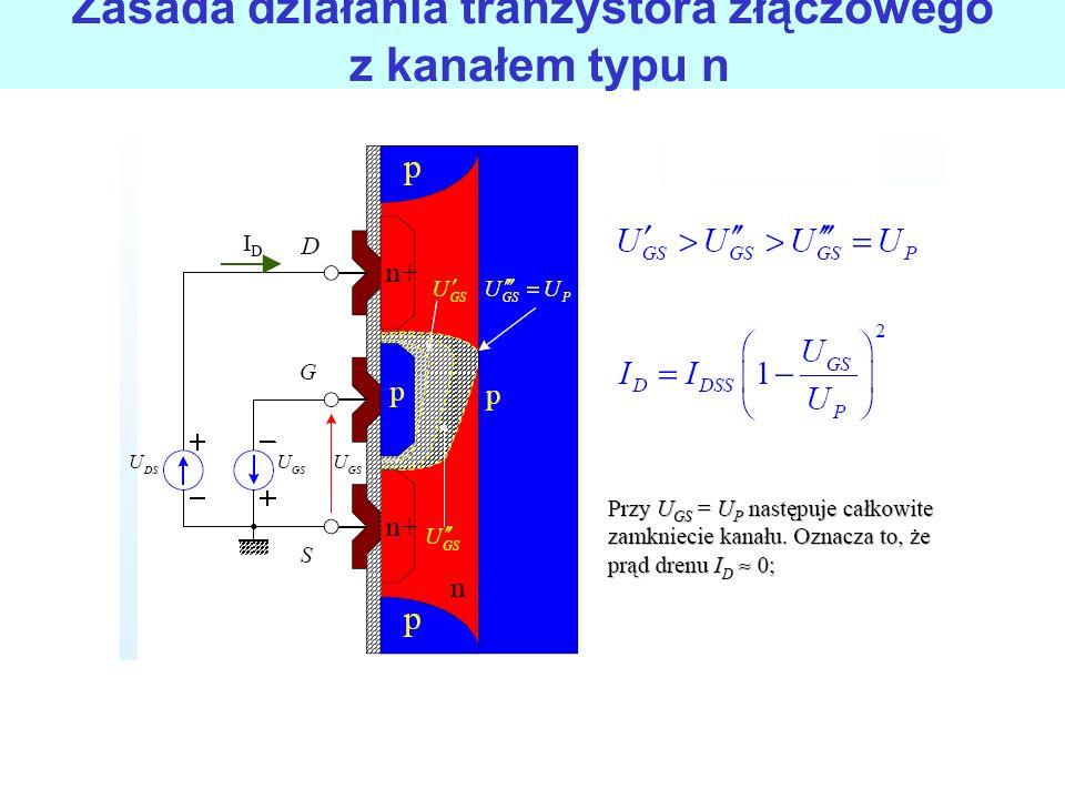 Zasada działania tranzystora złączowego z kanałem typu n