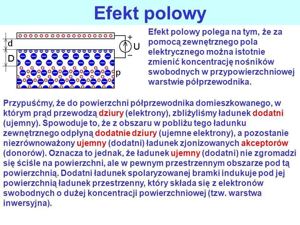 Efekt polowy Przypuśćmy, że do powierzchni półprzewodnika domieszkowanego, w którym prąd przewodzą dziury (elektrony), zbliżyliśmy ładunek dodatni (uj
