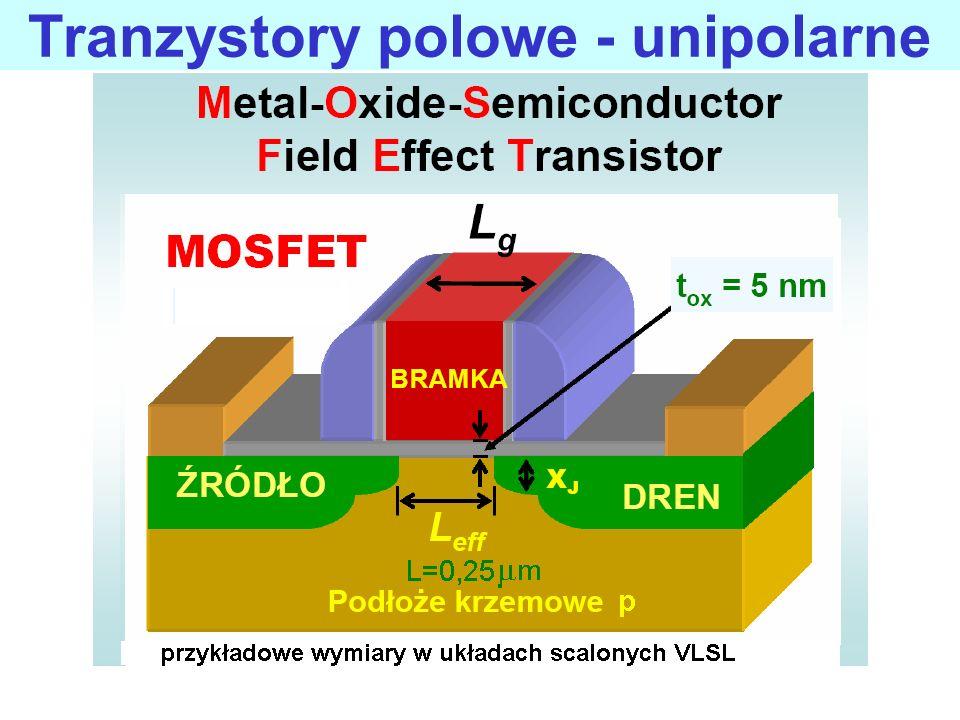 Tranzystory polowe – unipolarne MOS W technologii MOSFET tranzystory są produkowane w formie trzech warstw.