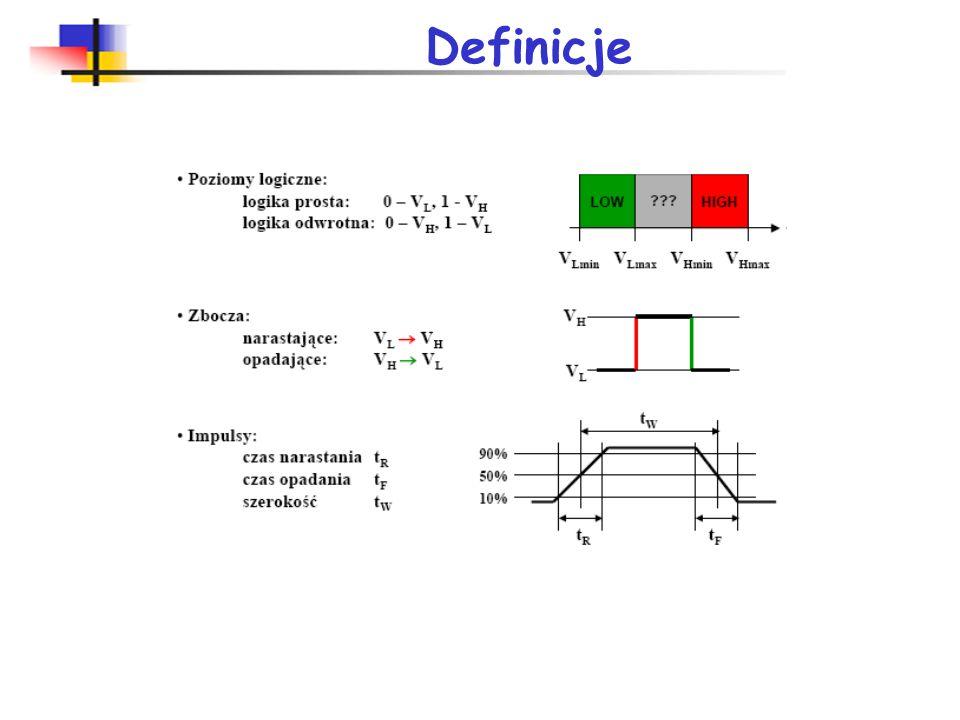 Modele prostych funktorów logicznych NOT U zaś >+3V AND U zaś >+3V A B A B NOR
