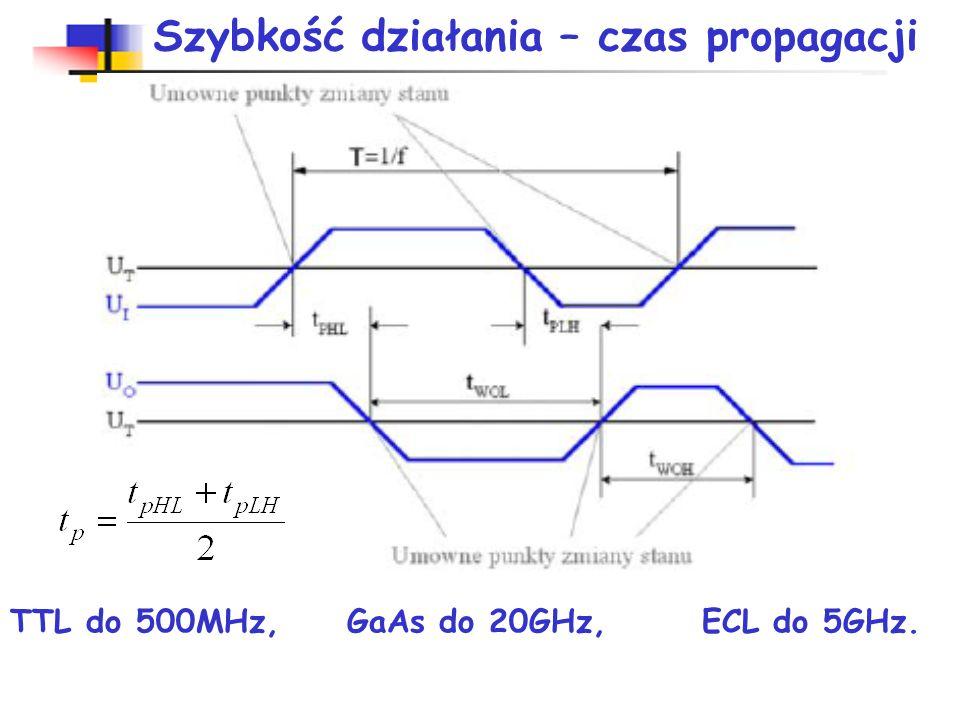 Oznaczenia napięć i prądów układu cyfrowego U CC - napięcie zasilania, I CC – prąd zasilania, U I (U O ) – napięcie wejściowe (wyjściowe)