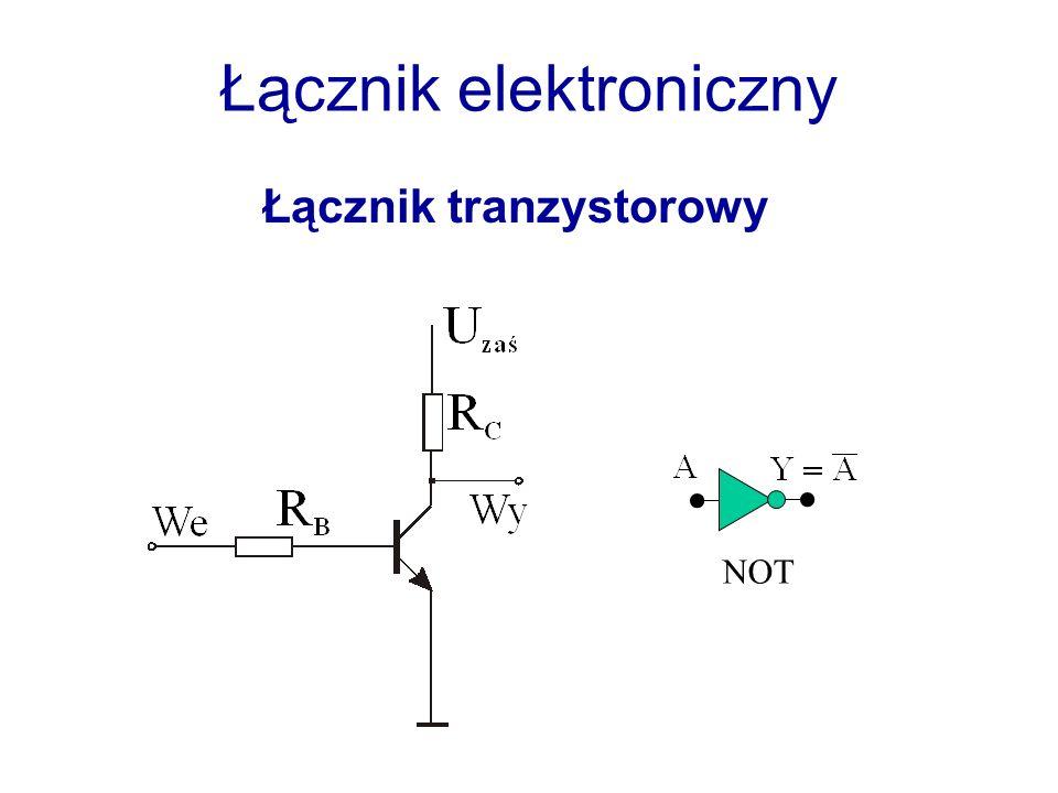 Poziomy napięć układów TTL Wartości gwarantowane poziomów napięć logicznych na wejściu i wyjściu układów TTL, U T – próg przełączania bramki
