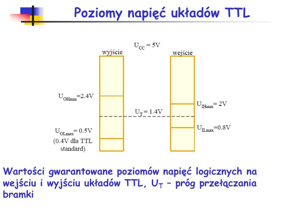Napięcie zasilające +5V (+4,75V do +5,25V), sygnał wyjściowy: H > 2,4V L < 0,4V, sygnał wejściowy: H > 2,0V L < 0,8V, obciążalność 10 – 48, współczynn