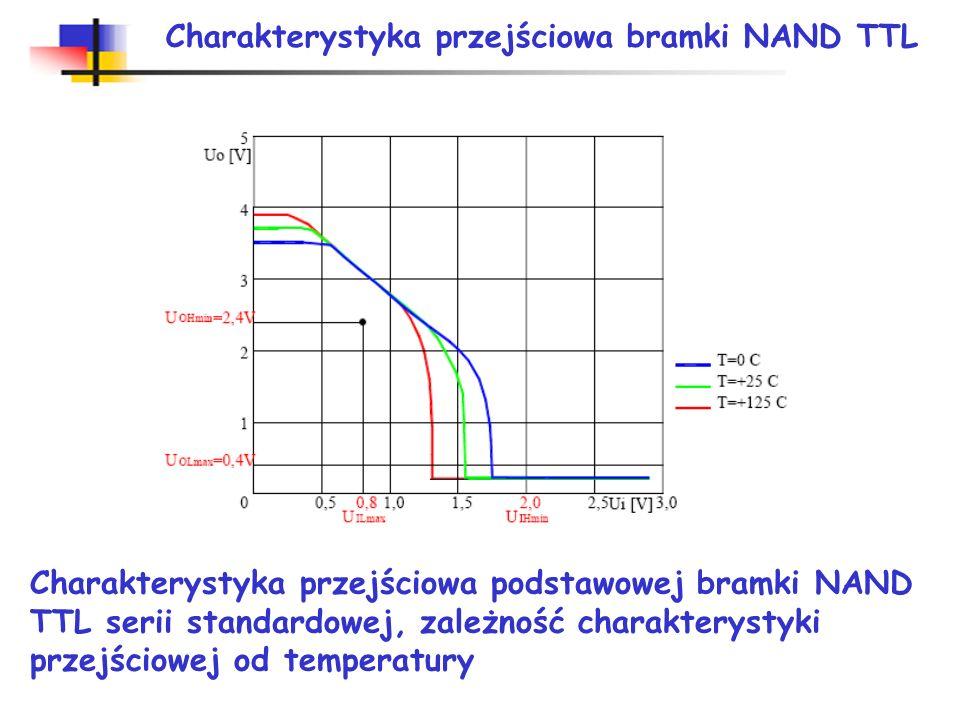Bramka NAND z serii standardowej TTL (7400) Y=A*B 4k1,6k130 1k A B 5V Y=A* B A B