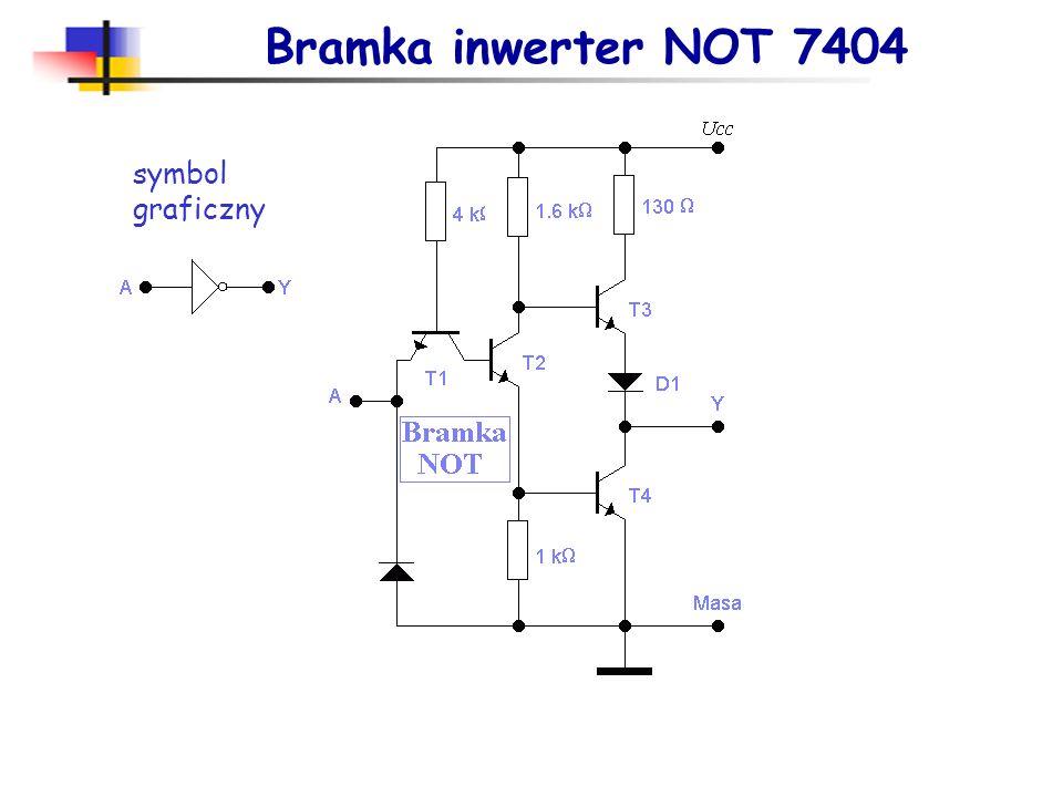 Charakterystyka przejściowa bramki NAND TTL Charakterystyka przejściowa podstawowej bramki NAND TTL serii standardowej, zależność charakterystyki prze