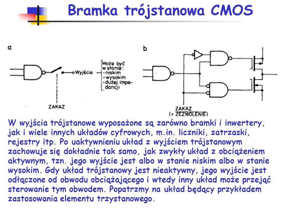 Bipolarna bramka trójstanowa (blokada wyjść) OE (Output Enable) wejście zezwalające OE=L T6=L, T7,T8=zatkane OE=H T7,T8=L T2,T4,T5=zatkane __