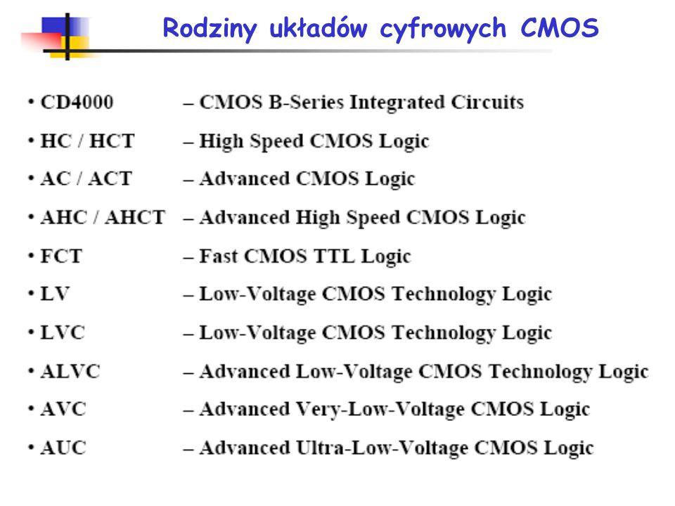 Układy scalone rodziny CMOS Układy CMOS można ogólnie podzielić na cztery kategorie: Układy do zastosowań masowych, o niewielkiej szybkości działania