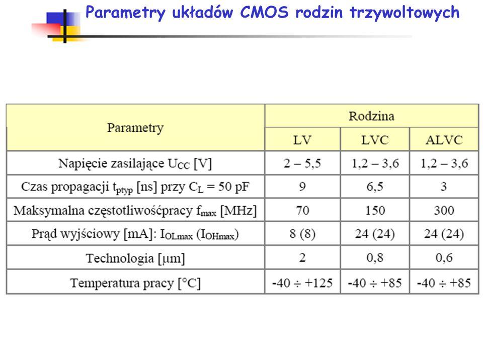Parametry układów CMOS i TTL