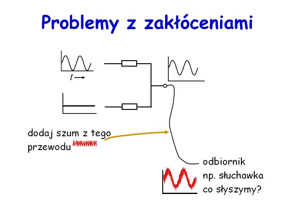 Szybkość działania – czas propagacji TTL do 500MHz, GaAs do 20GHz, ECL do 5GHz.