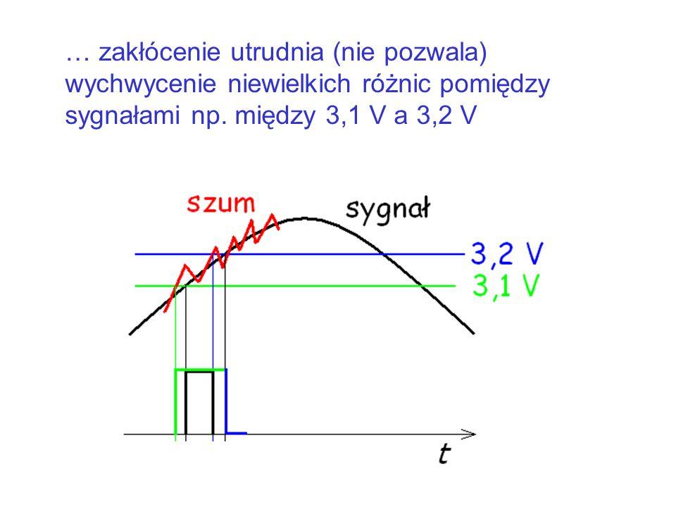 Częstotliwości graniczne układów cyfrowych S– bardzo szybka (Schottky) LS- małej mocy, bardzo szybka (Low power Schottky) F– bardzo bardzo szybka (Fast) AS– ulepszona, bardzo szybka (Advanced Schottky) ALS- ulepszona małej mocy, bardzo szybka (Advanced Low power Schottky)