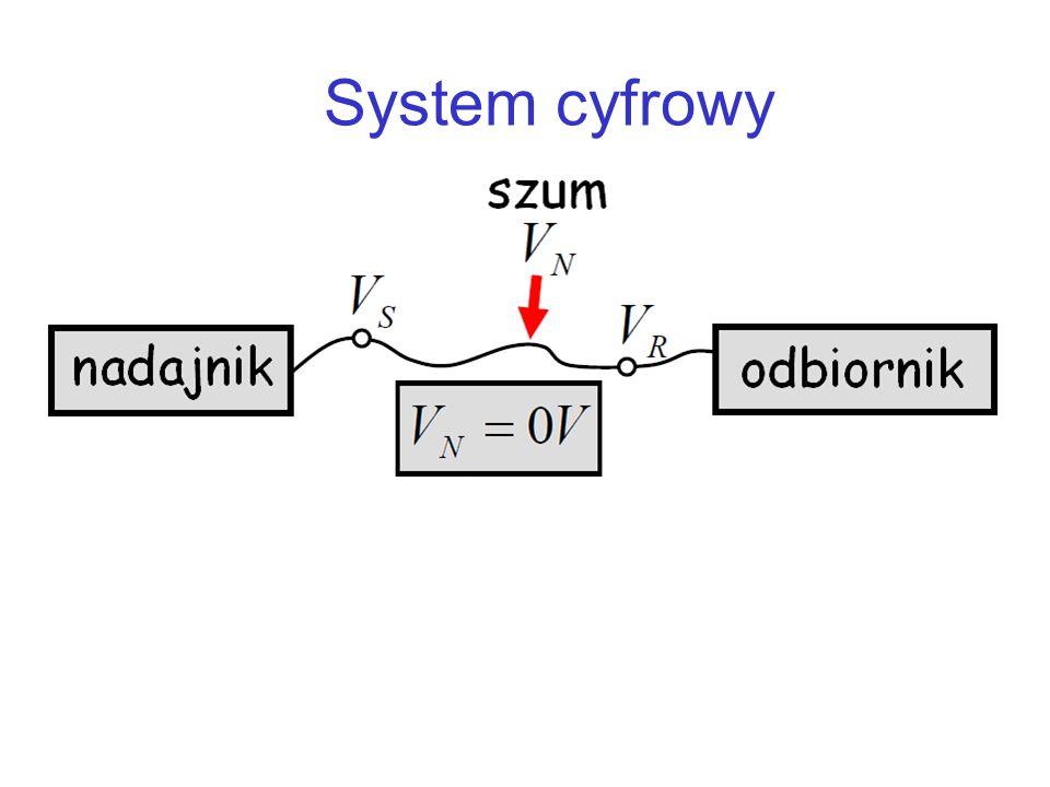 … zakłócenie utrudnia (nie pozwala) wychwycenie niewielkich różnic pomiędzy sygnałami np. między 3,1 V a 3,2 V