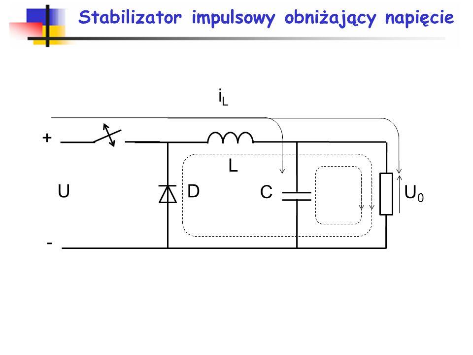Stabilizator impulsowy obniżający napięcie L D C U + - iLiL U0U0