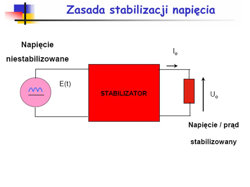 Prosty stabilizator kompensacyjny szeregowy