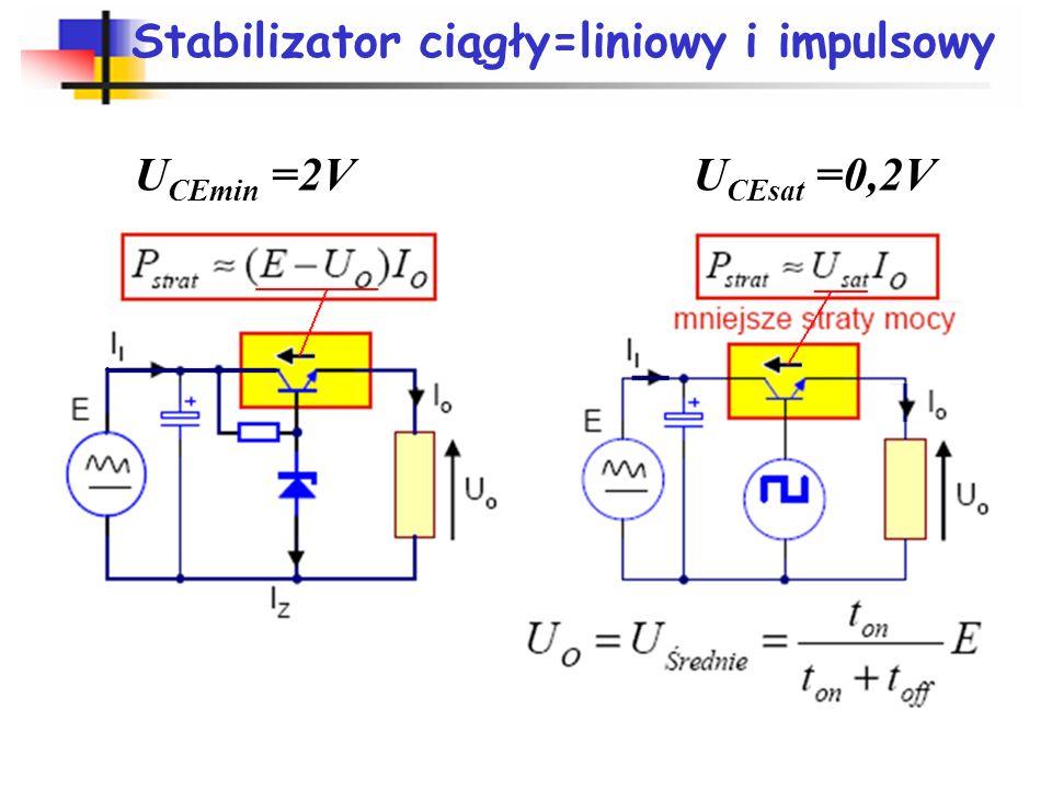 Stabilizator ciągły=liniowy i impulsowy U CEmin =2VU CEsat =0,2V