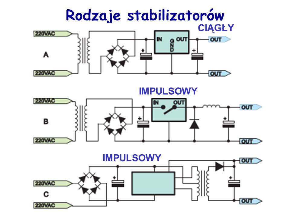 Rodzaje stabilizatorów CIĄGŁY IMPULSOWY