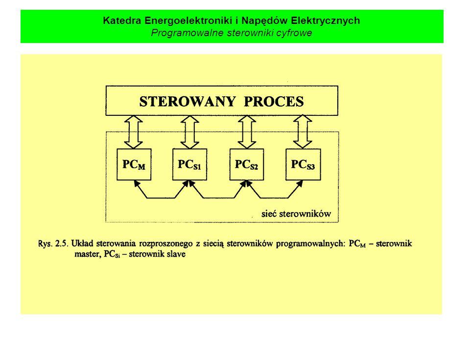 Rys. 4.10. Przykład realizacji separacji galwanicznej na wejściu i wyjściu sterownika
