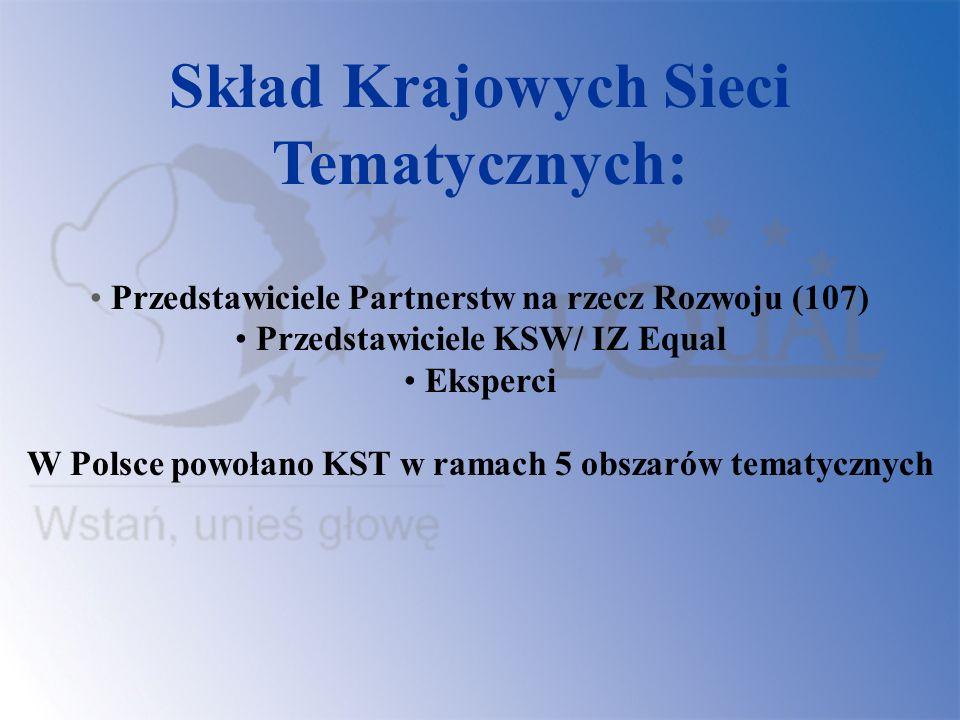 Skład Krajowych Sieci Tematycznych: Przedstawiciele Partnerstw na rzecz Rozwoju (107) Przedstawiciele KSW/ IZ Equal Eksperci W Polsce powołano KST w r