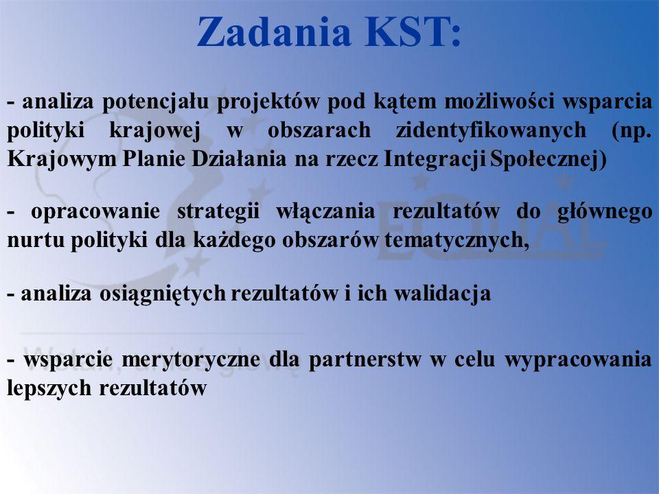 Zadania KST: - analiza potencjału projektów pod kątem możliwości wsparcia polityki krajowej w obszarach zidentyfikowanych (np. Krajowym Planie Działan