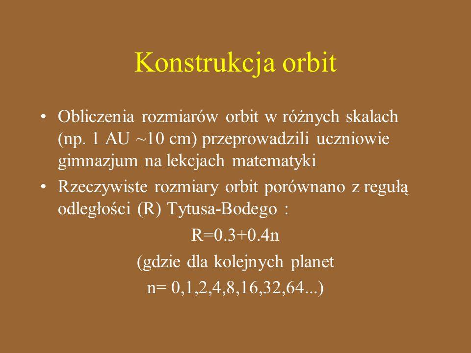 Konstrukcja orbit Obliczenia rozmiarów orbit w różnych skalach (np. 1 AU ~10 cm) przeprowadzili uczniowie gimnazjum na lekcjach matematyki Rzeczywiste