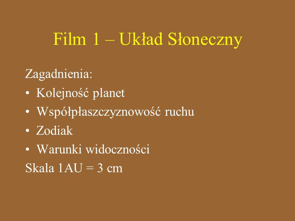 Film 1 – Układ Słoneczny Zagadnienia: Kolejność planet Współpłaszczyznowość ruchu Zodiak Warunki widoczności Skala 1AU = 3 cm