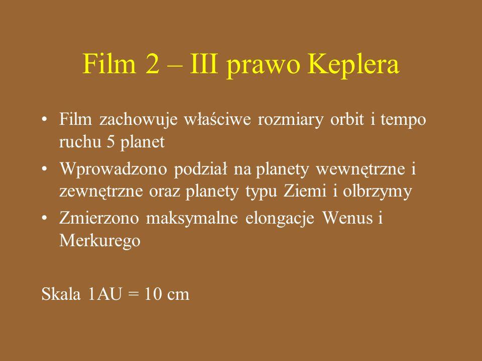 Film 2 – III prawo Keplera Film zachowuje właściwe rozmiary orbit i tempo ruchu 5 planet Wprowadzono podział na planety wewnętrzne i zewnętrzne oraz p