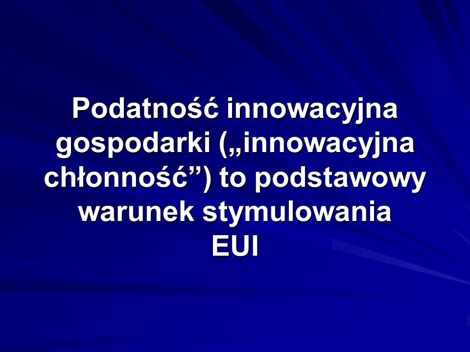 Podatność innowacyjna gospodarki (innowacyjna chłonność) to podstawowy warunek stymulowania EUI