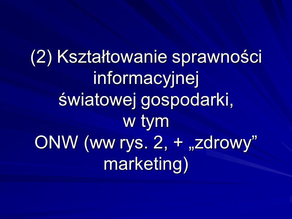 (2) Kształtowanie sprawności informacyjnej światowej gospodarki, w tym ONW (ww rys. 2, + zdrowy marketing)