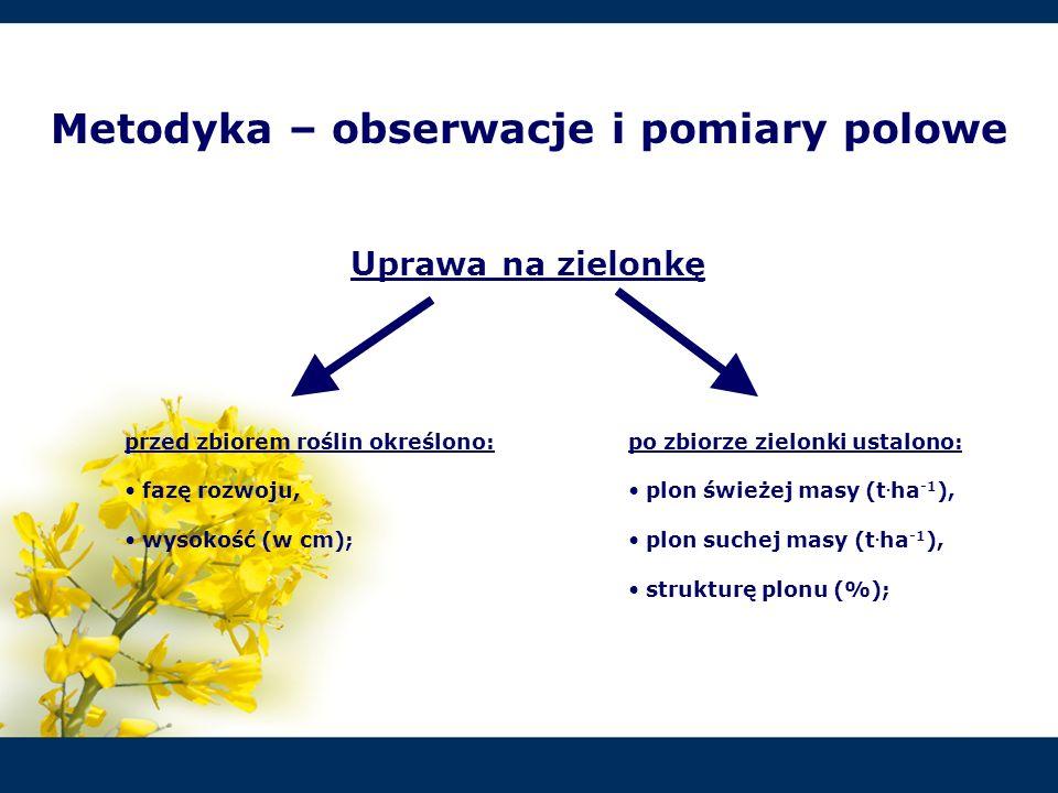 Metodyka – obserwacje i pomiary polowe Uprawa na zielonkę przed zbiorem roślin określono: fazę rozwoju, wysokość (w cm); po zbiorze zielonki ustalono: