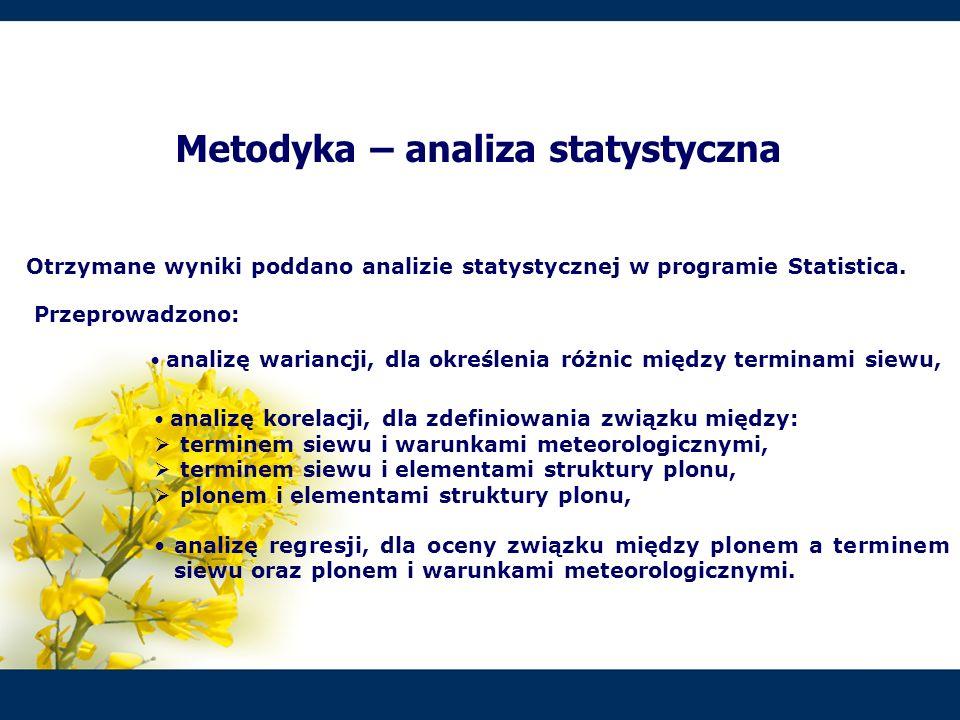Metodyka – analiza statystyczna Otrzymane wyniki poddano analizie statystycznej w programie Statistica. analizę regresji, dla oceny związku między plo