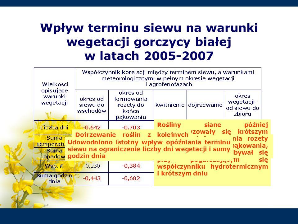 Wpływ terminu siewu na warunki wegetacji gorczycy białej w latach 2005-2007 Wschody roślin z późniejszych terminów siewu odbywały się w krótszym czasi
